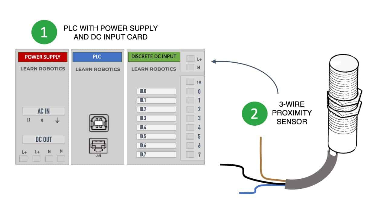 how to wire a prox sensor to a PLC diagram