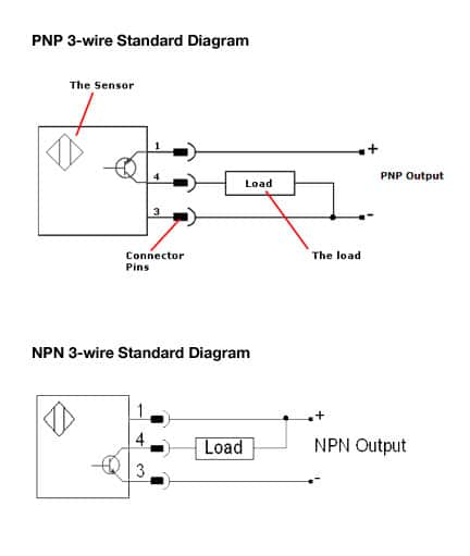 PNP and NPN Standard Diagram