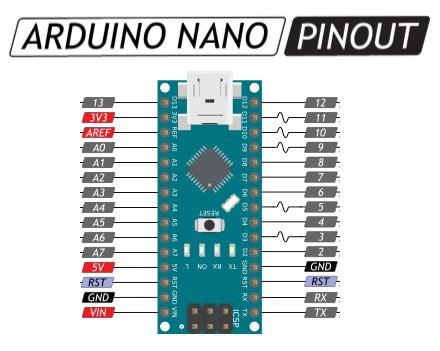 Arduino Nano Pinout