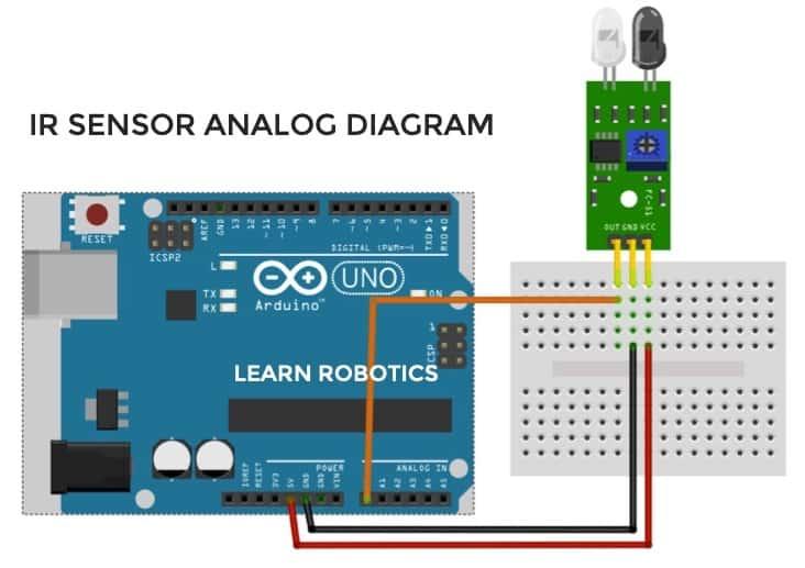 IR Sensor pin diagram