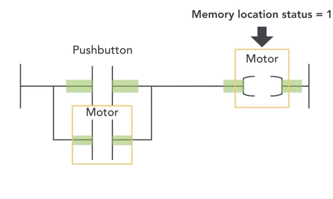 plc programming motor latch example