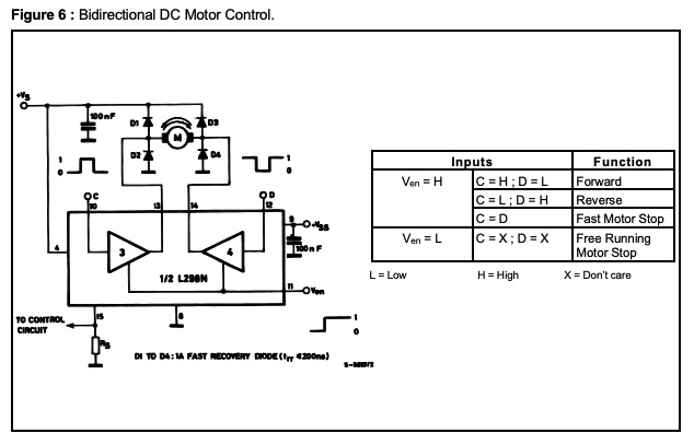 dc motor control L298N how to code with Arduino