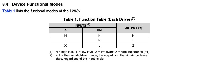 L293D Truth Table for Digital Logic and Motor Control