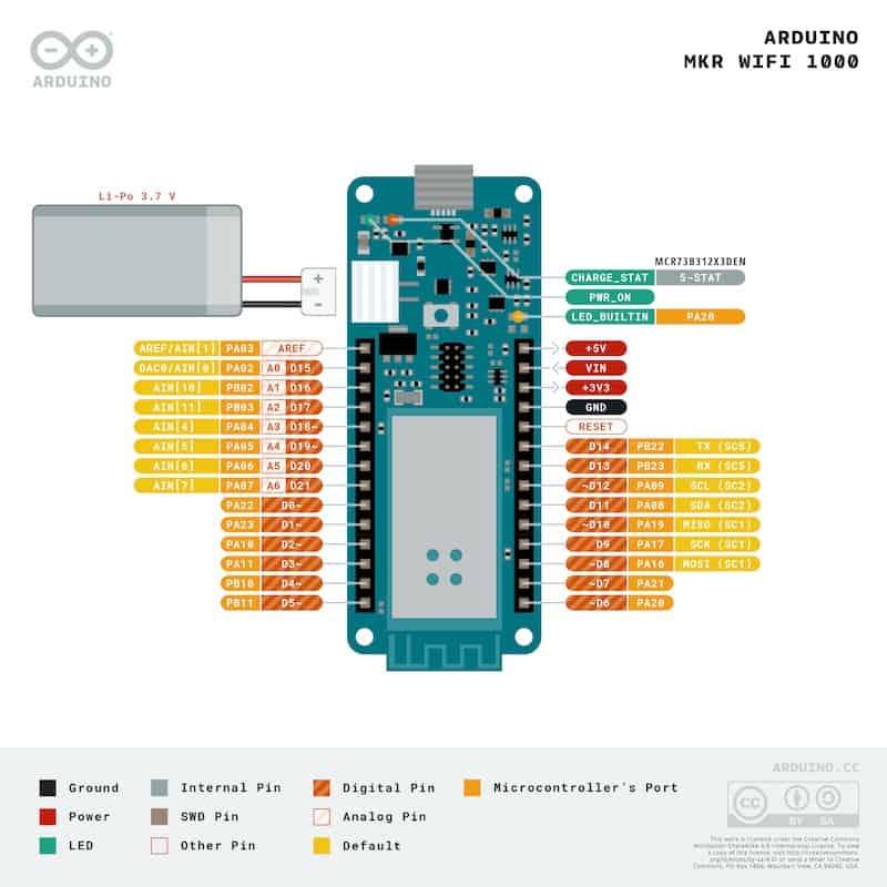 MKR1000 Pinout Diagram Arduino IoT Controller