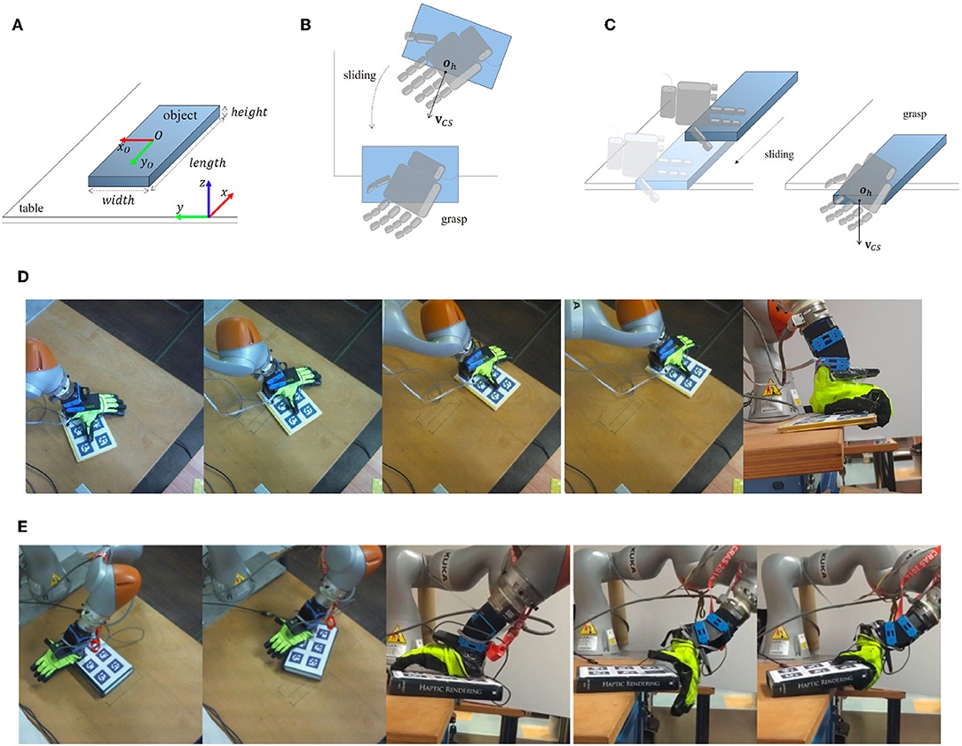 strategy to pivot and grasp with robot manipulator