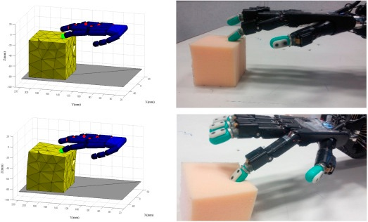 multi-fingered robotic hand Model-based strategy for grasping deformable objects
